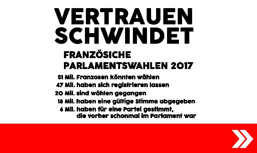 20170620 Parlamentswahl